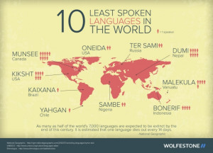 least-spoken-languages-world-infographic