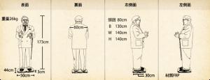 figure_img3pc